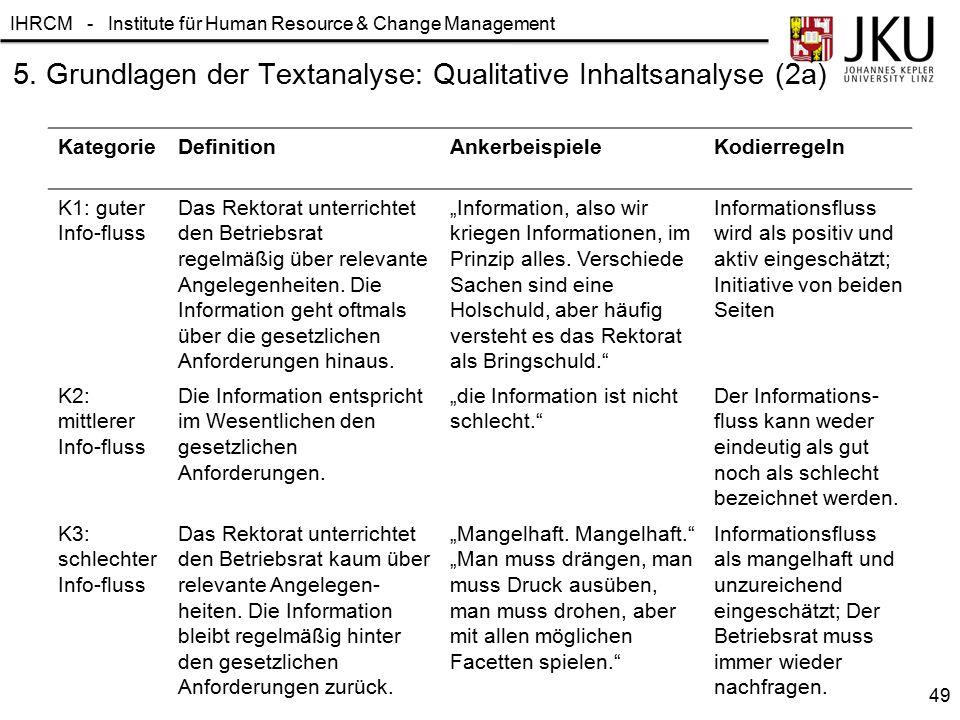 5. Grundlagen der Textanalyse: Qualitative Inhaltsanalyse (2a)