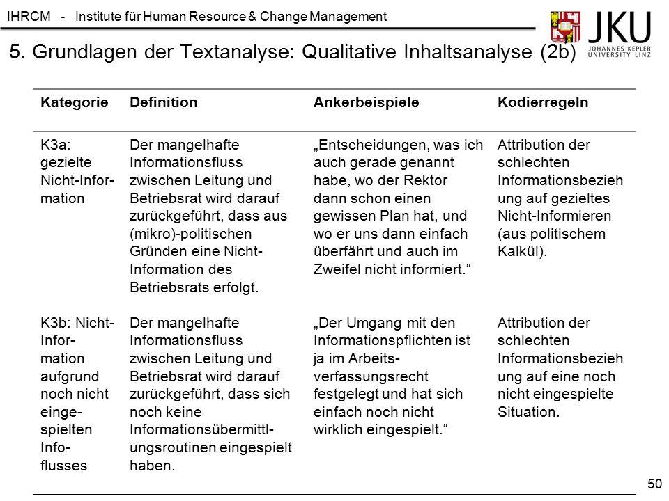 5. Grundlagen der Textanalyse: Qualitative Inhaltsanalyse (2b)