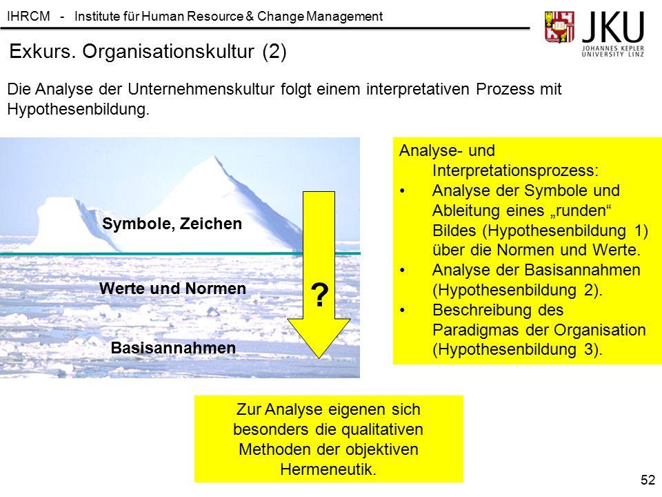 Exkurs. Organisationskultur (2)