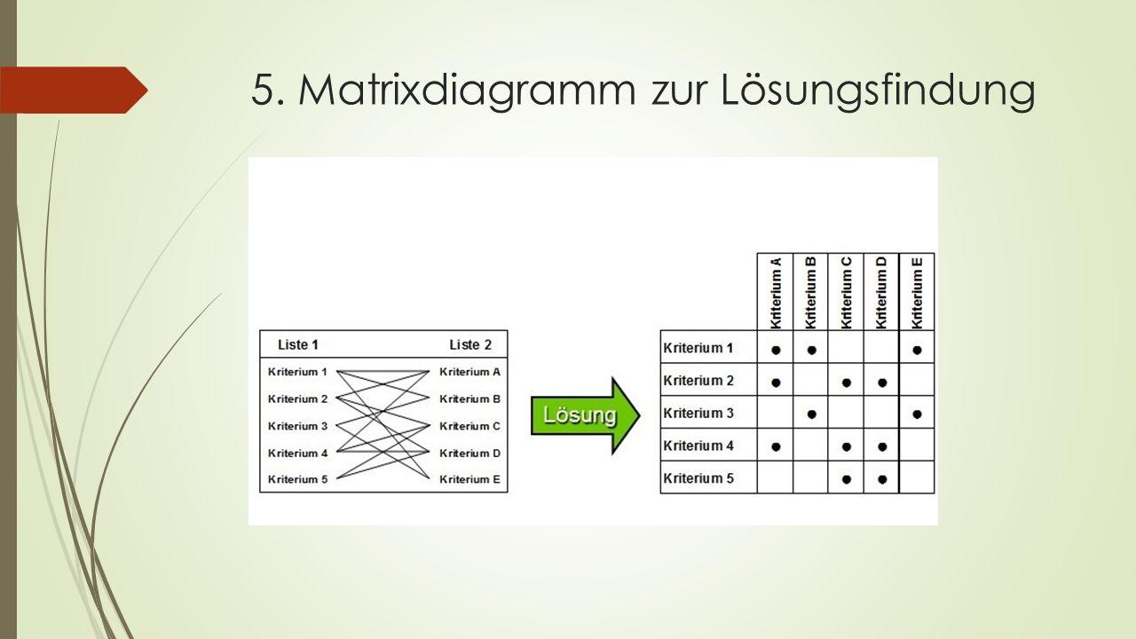 5. Matrixdiagramm zur Lösungsfindung