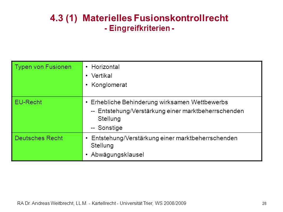 4.3 (1) Materielles Fusionskontrollrecht - Eingreifkriterien -