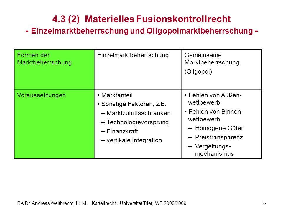 4.3 (2) Materielles Fusionskontrollrecht - Einzelmarktbeherrschung und Oligopolmarktbeherrschung -