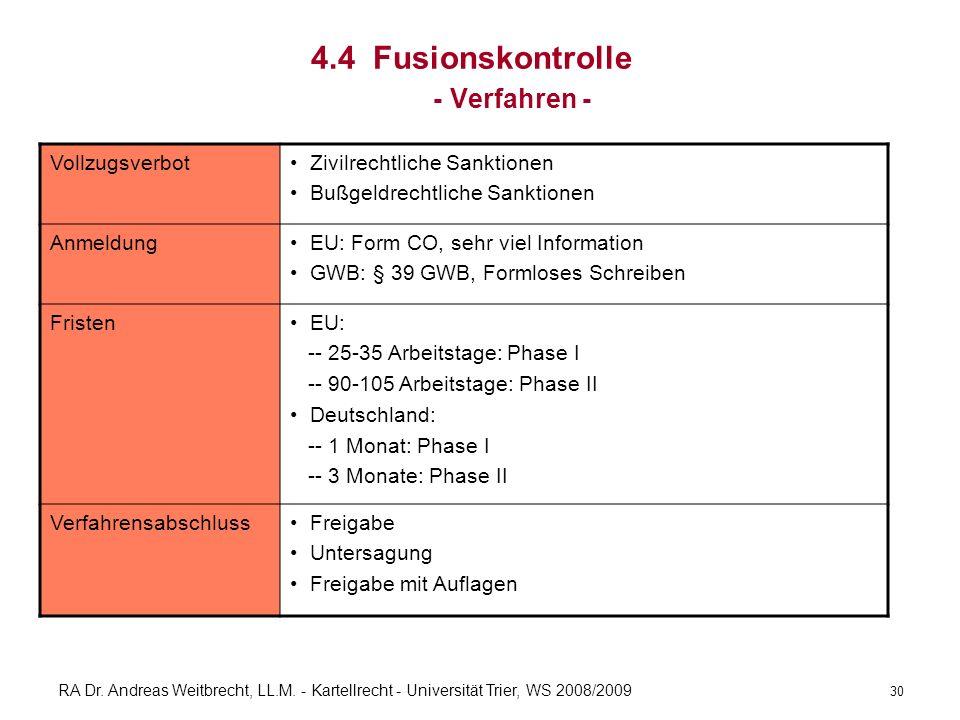 4.4 Fusionskontrolle - Verfahren -