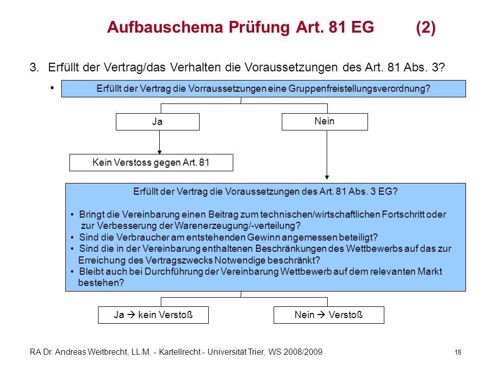 Aufbauschema Prüfung Art. 81 EG
