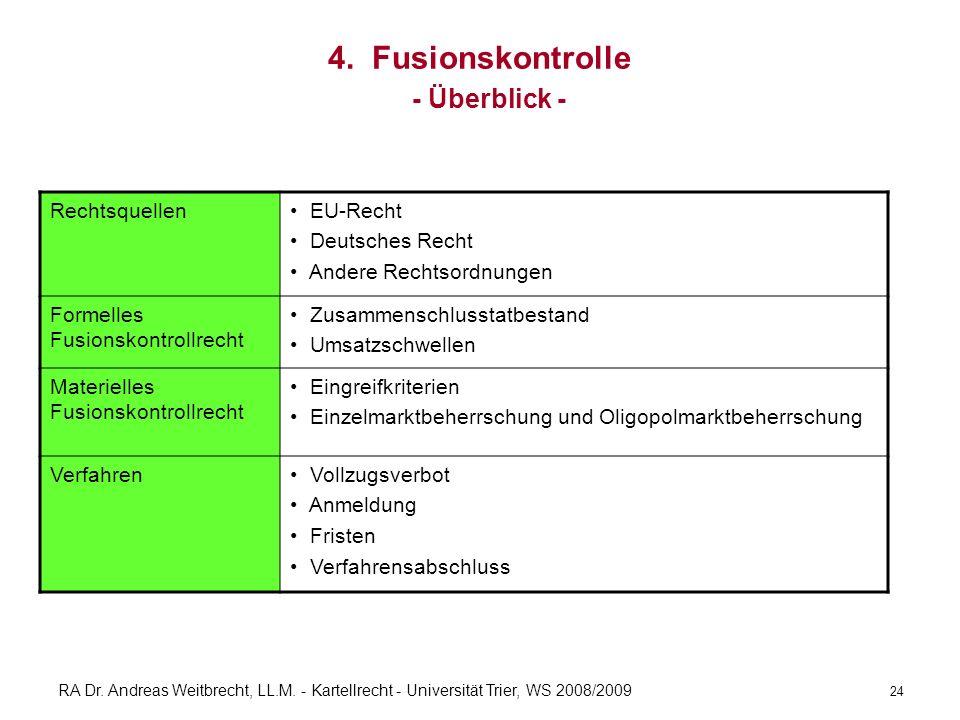 4. Fusionskontrolle - Überblick -