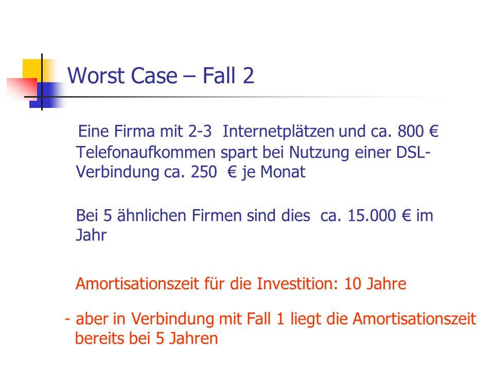 Worst Case – Fall 2 Eine Firma mit 2-3 Internetplätzen und ca. 800 € Telefonaufkommen spart bei Nutzung einer DSL-Verbindung ca. 250 € je Monat.