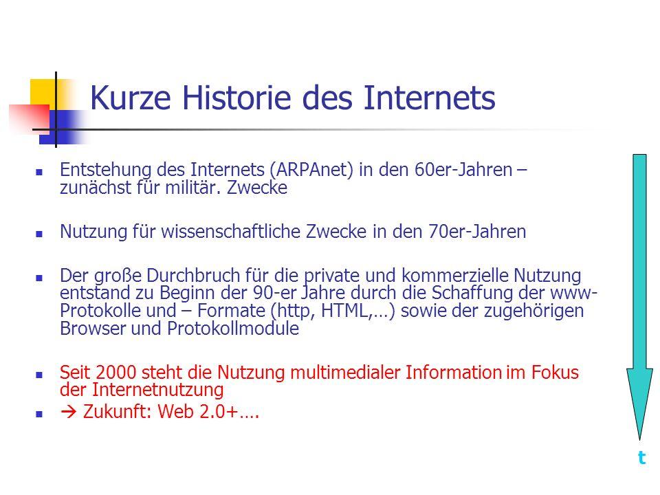 Kurze Historie des Internets