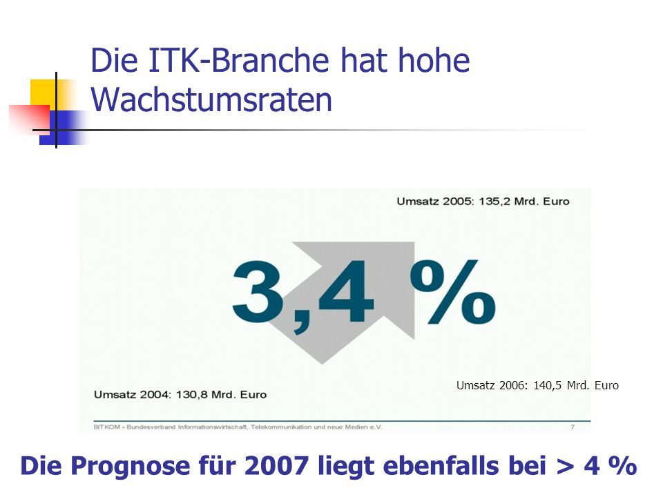 Die ITK-Branche hat hohe Wachstumsraten