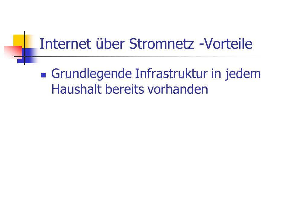 Internet über Stromnetz -Vorteile