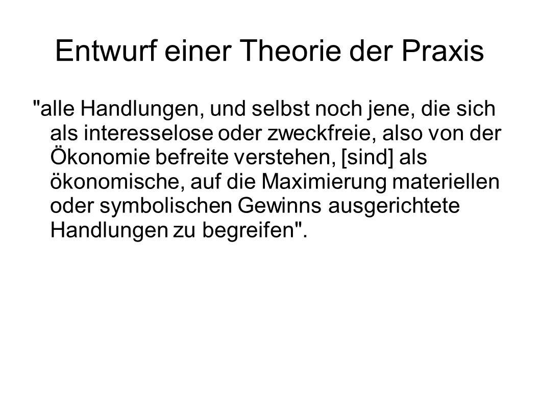 Entwurf einer Theorie der Praxis