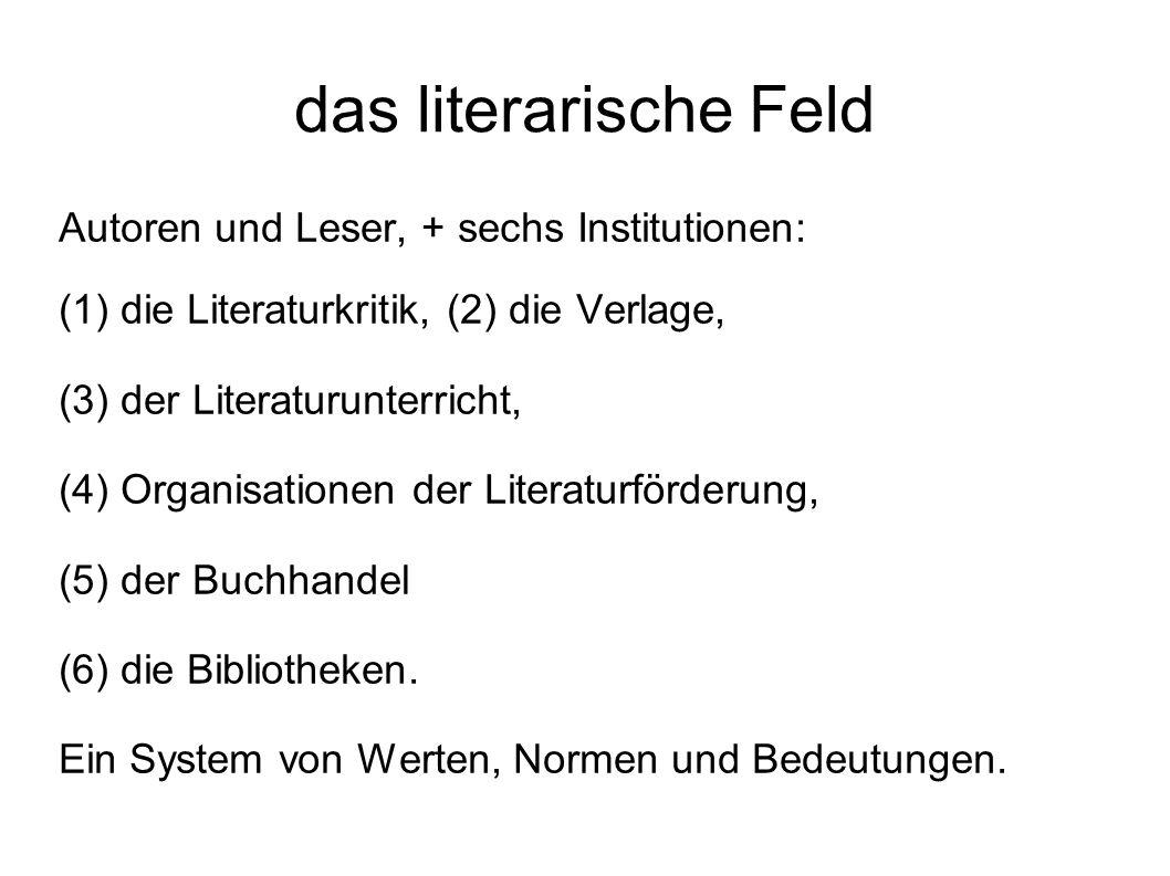 das literarische Feld Autoren und Leser, + sechs Institutionen: