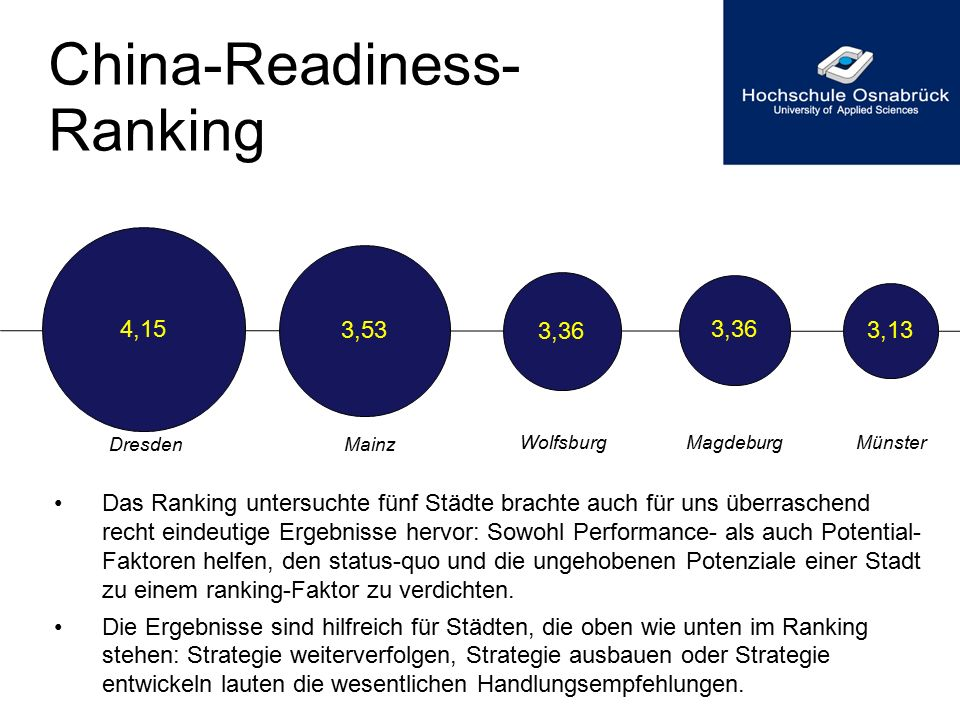 China-Readiness-Ranking