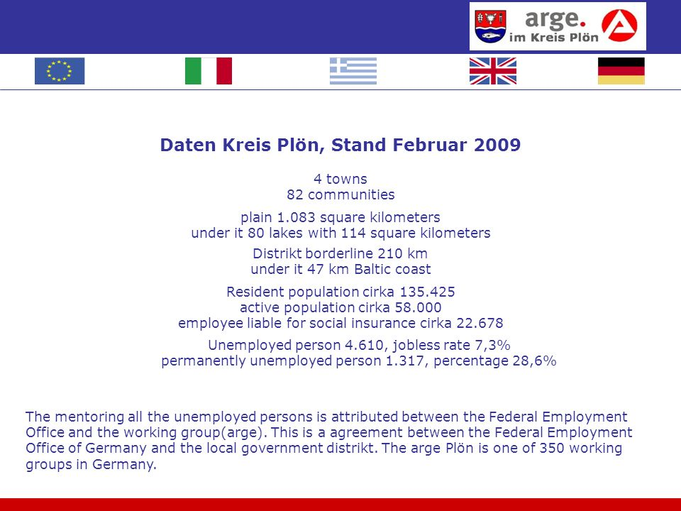 Daten Kreis Plön, Stand Februar 2009