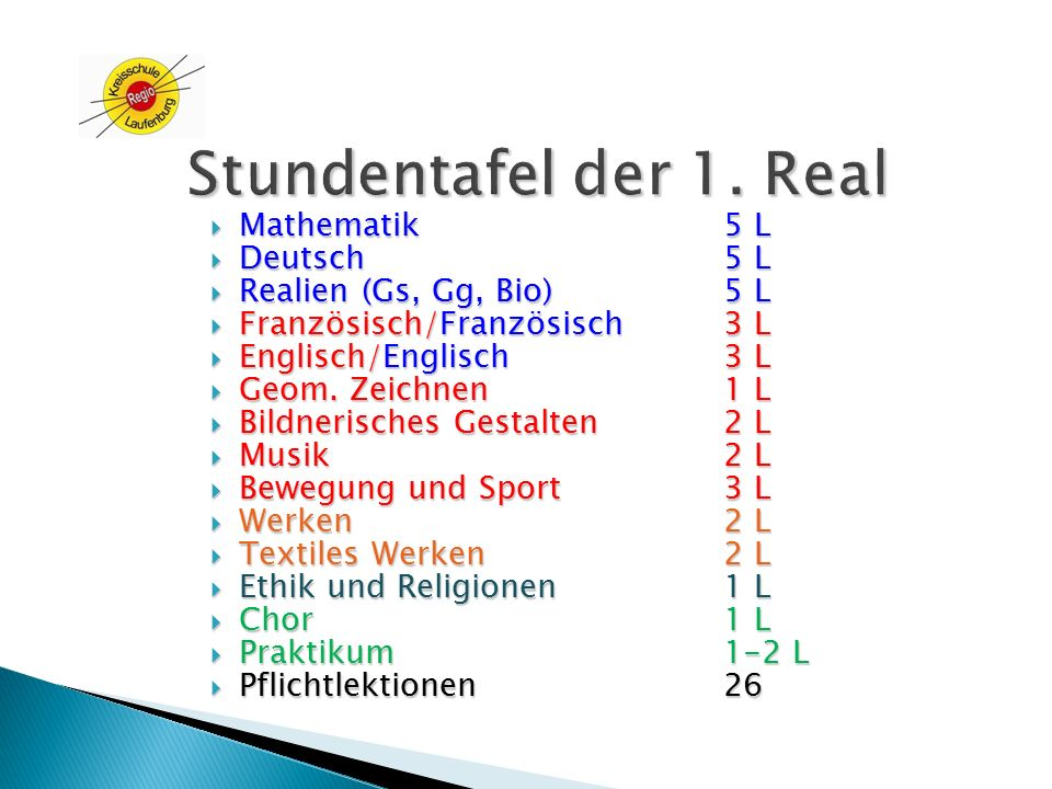 Stundentafel der 1. Real Mathematik 5 L Deutsch 5 L