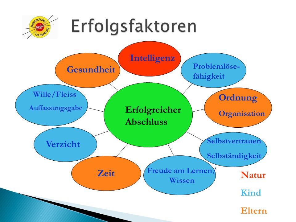 Freude am Lernen/ Wissen