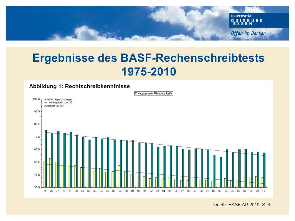 Ergebnisse des BASF-Rechenschreibtests 1975-2010