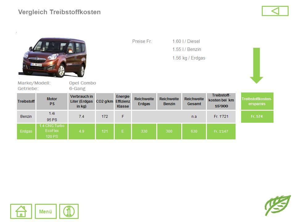 Vergleich Treibstoffkosten
