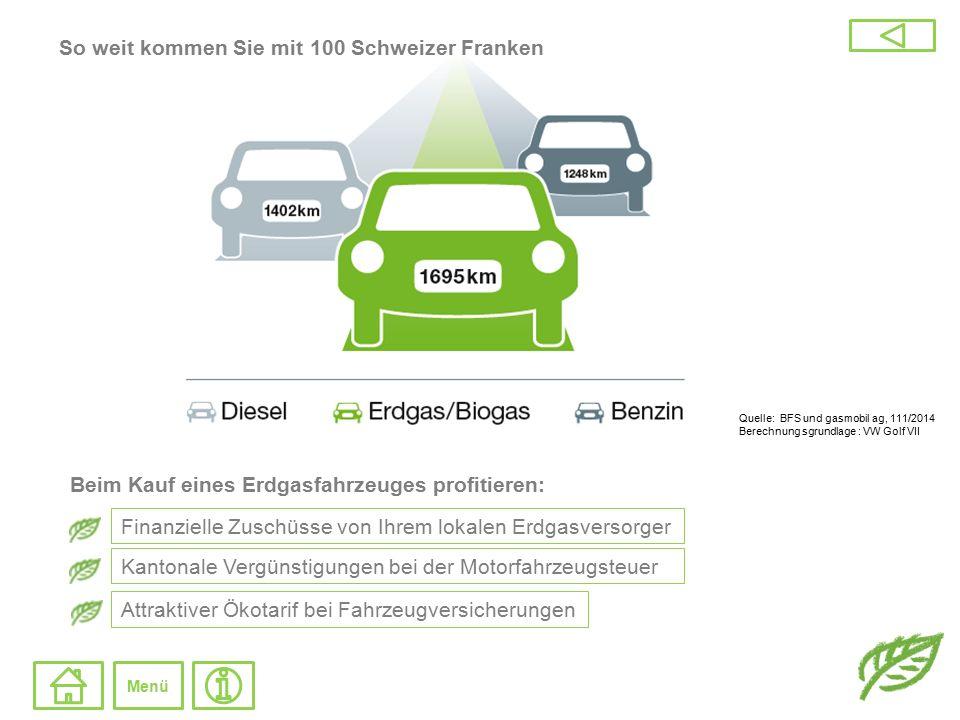 So weit kommen Sie mit 100 Schweizer Franken