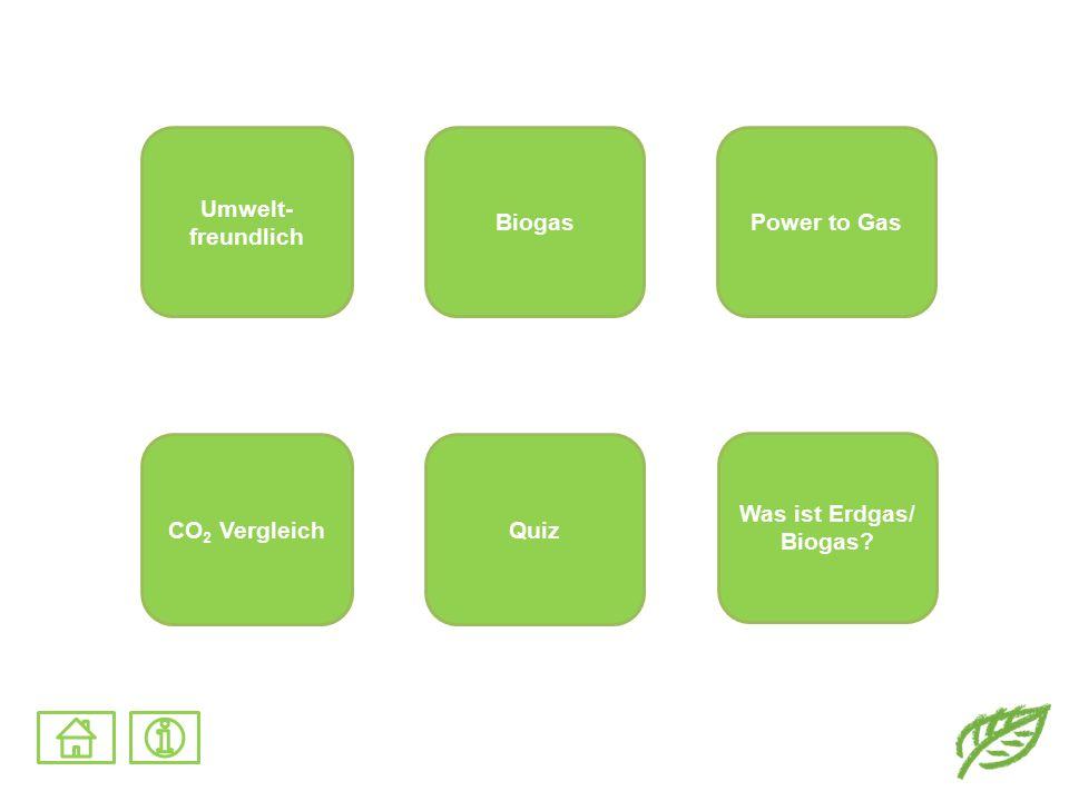 Umwelt-freundlich Biogas Power to Gas CO2 Vergleich Quiz Was ist Erdgas/ Biogas