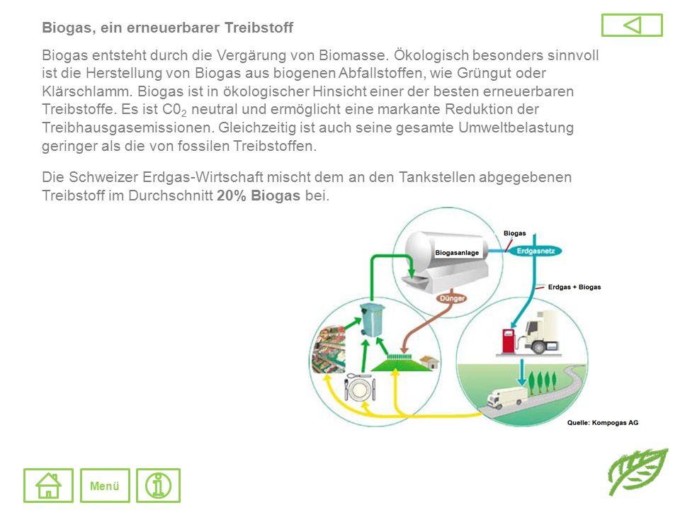 Biogas, ein erneuerbarer Treibstoff
