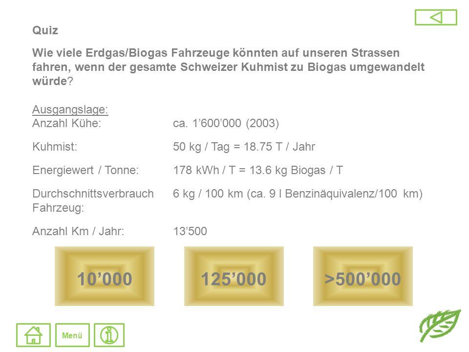 Quiz Wie viele Erdgas/Biogas Fahrzeuge könnten auf unseren Strassen fahren, wenn der gesamte Schweizer Kuhmist zu Biogas umgewandelt würde