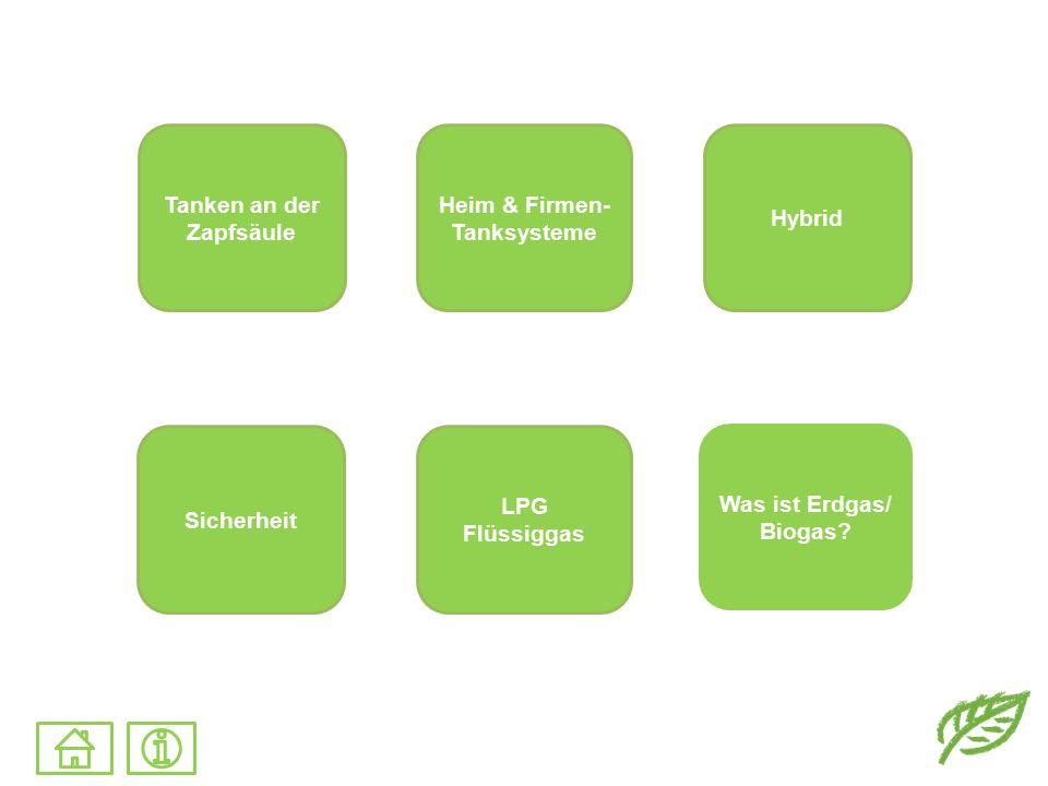 Tanken an der Zapfsäule Heim & Firmen- Tanksysteme