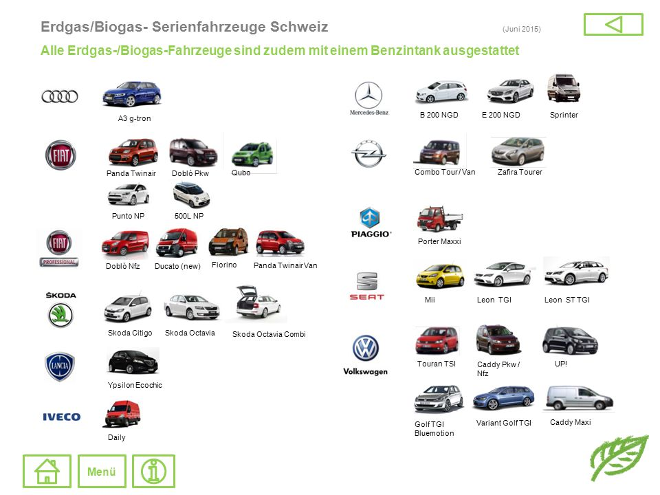 Erdgas/Biogas- Serienfahrzeuge Schweiz (Juni 2015)