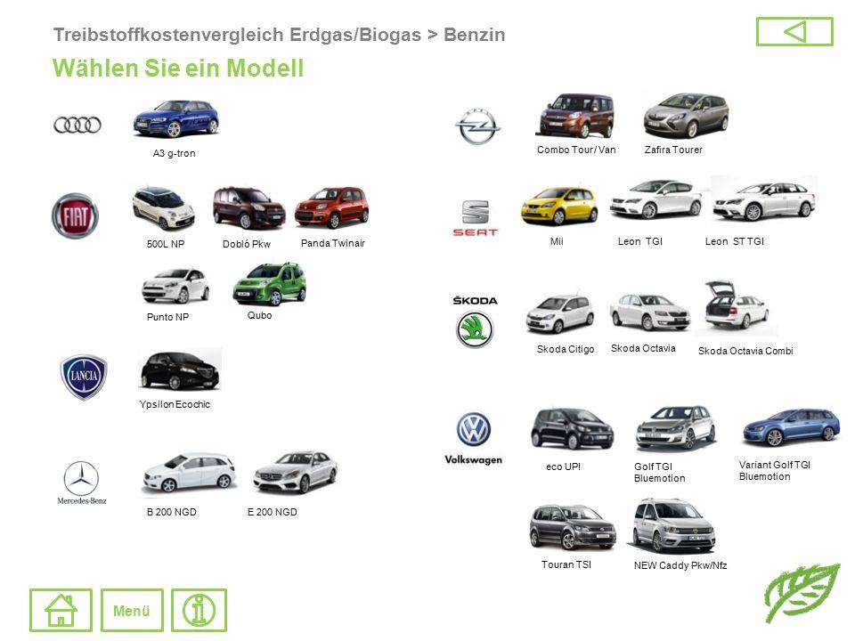 Treibstoffkostenvergleich Erdgas/Biogas > Benzin