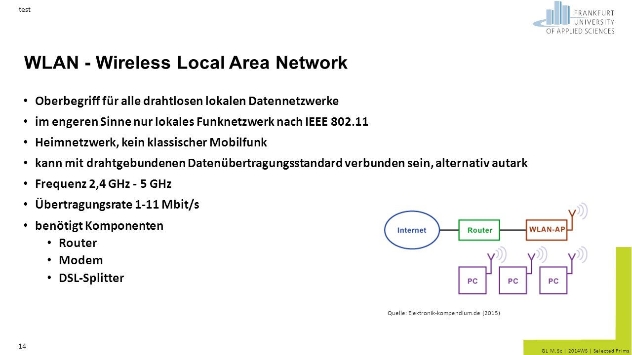 WLAN - Wireless Local Area Network