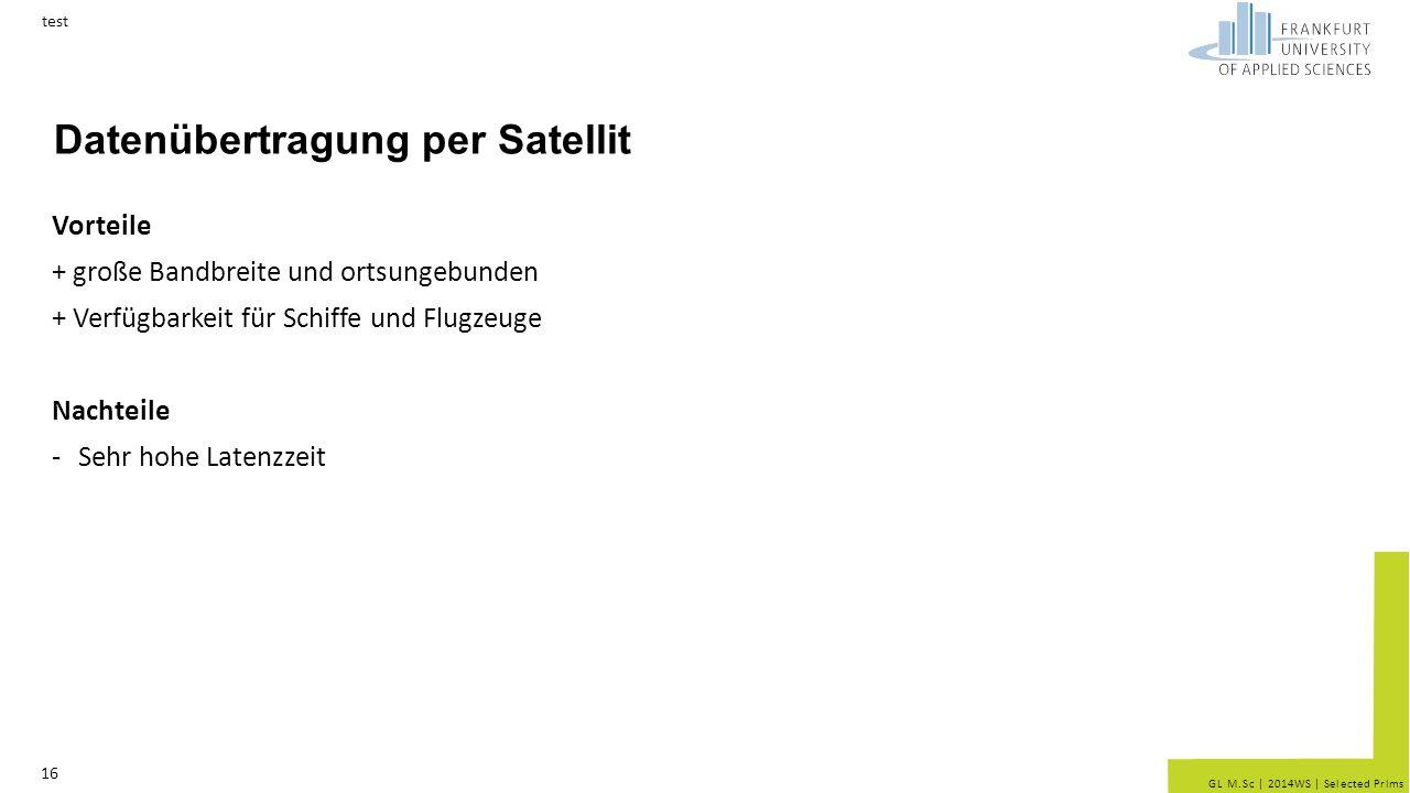 Datenübertragung per Satellit