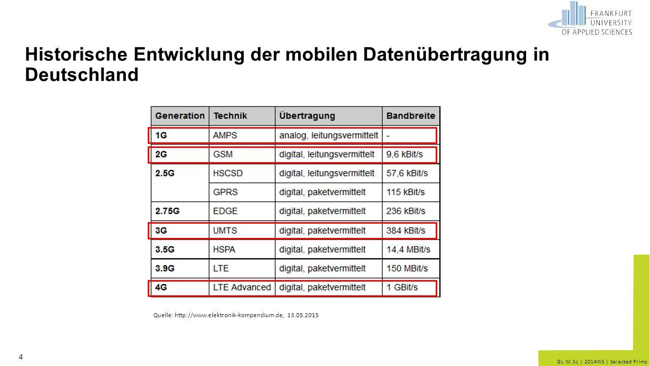 Historische Entwicklung der mobilen Datenübertragung in Deutschland
