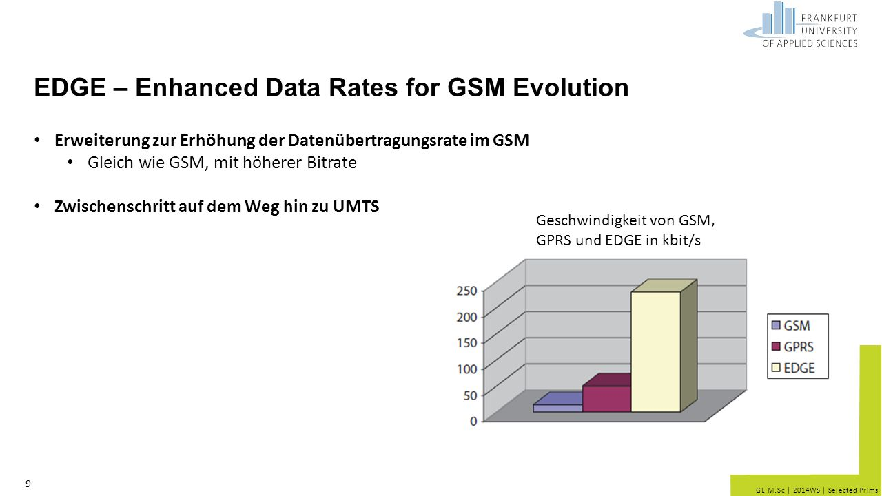 EDGE – Enhanced Data Rates for GSM Evolution