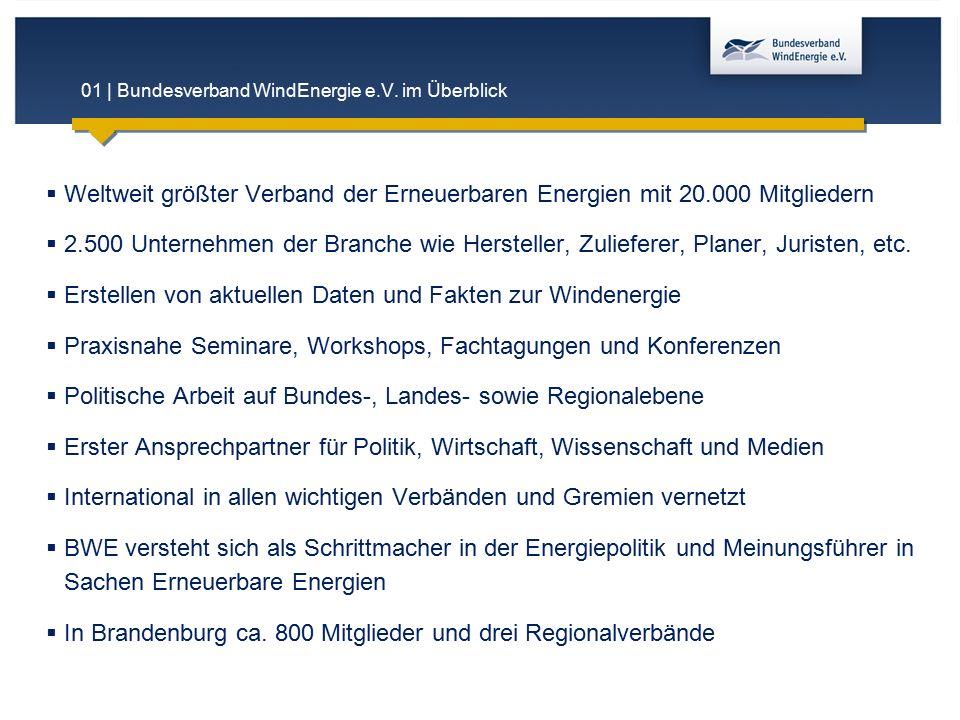 01 | Bundesverband WindEnergie e.V. im Überblick