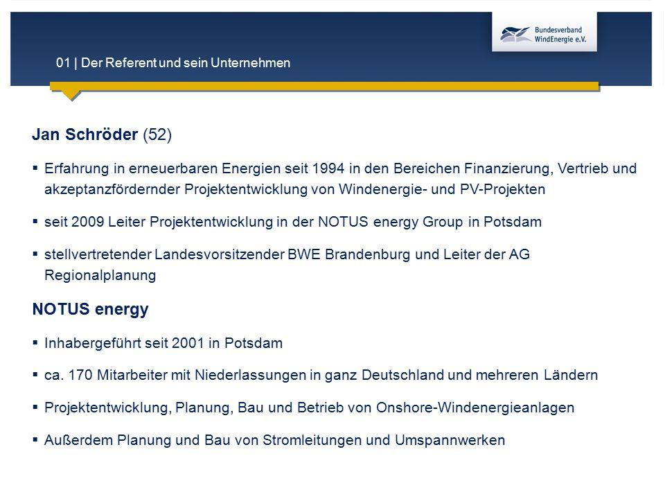 01 | Der Referent und sein Unternehmen