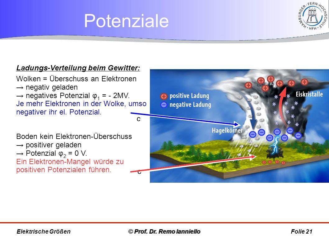 © Prof. Dr. Remo Ianniello © Prof. Dr. Remo Ianniello
