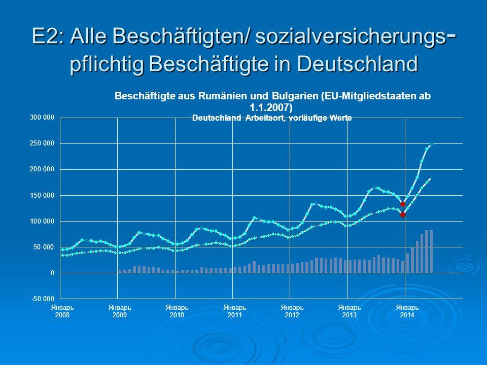 E2: Alle Beschäftigten/ sozialversicherungs-pflichtig Beschäftigte in Deutschland