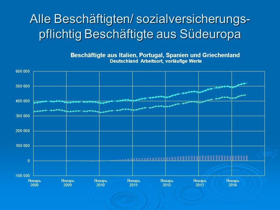 Alle Beschäftigten/ sozialversicherungs-pflichtig Beschäftigte aus Südeuropa