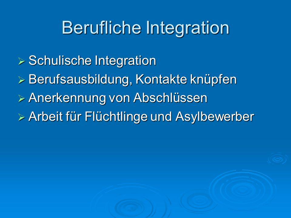 Berufliche Integration