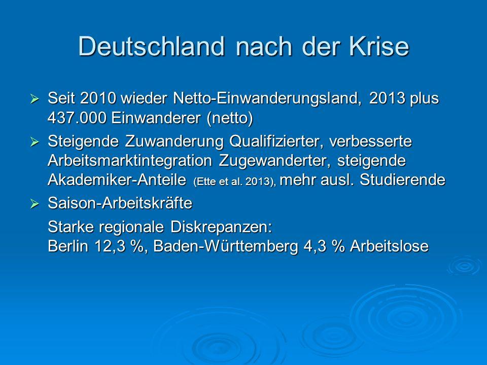 Deutschland nach der Krise