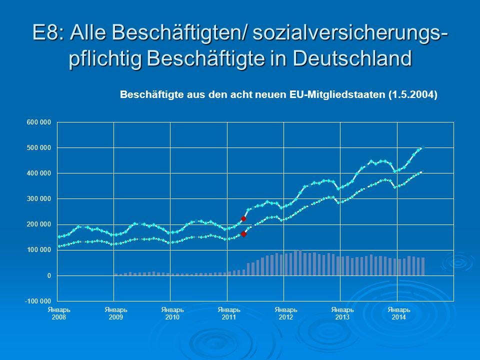 E8: Alle Beschäftigten/ sozialversicherungs-pflichtig Beschäftigte in Deutschland