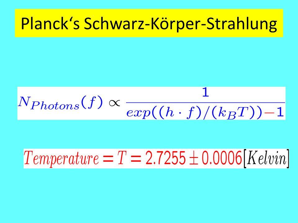Planck's Schwarz-Körper-Strahlung