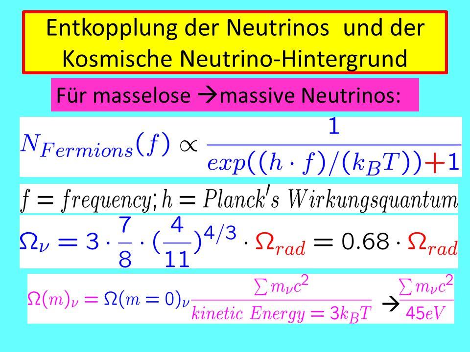 Entkopplung der Neutrinos und der Kosmische Neutrino-Hintergrund