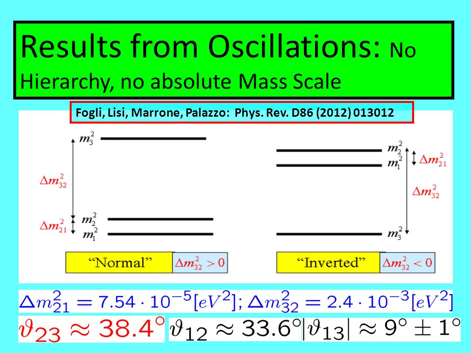 Results from Oscillations: No Hierarchy, no absolute Mass Scale
