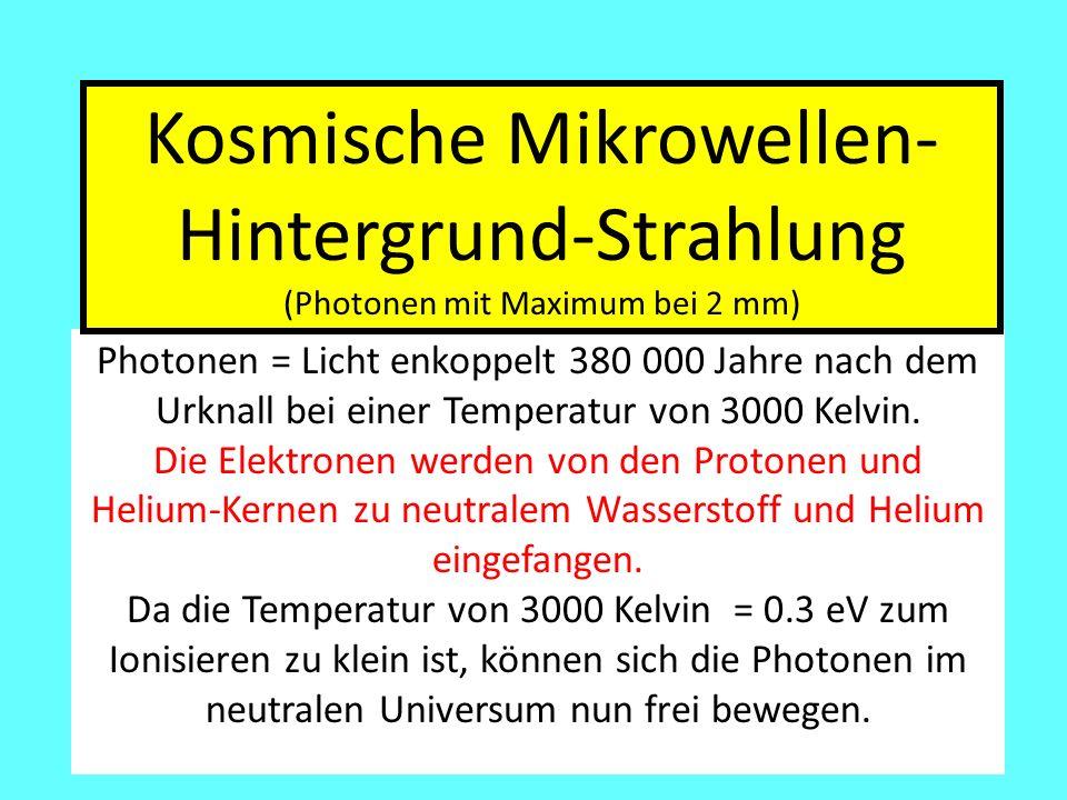 Kosmische Mikrowellen- Hintergrund-Strahlung