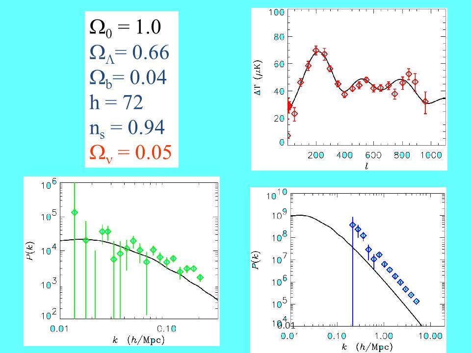 W0 = 1.0 WL= 0.66 Wb= 0.04 h = 72 ns = 0.94 Wn = 0.05 0.01