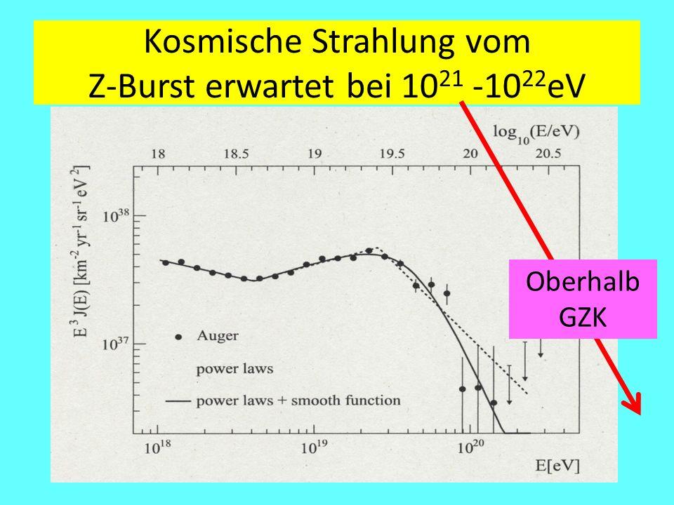 Kosmische Strahlung vom Z-Burst erwartet bei 1021 -1022eV