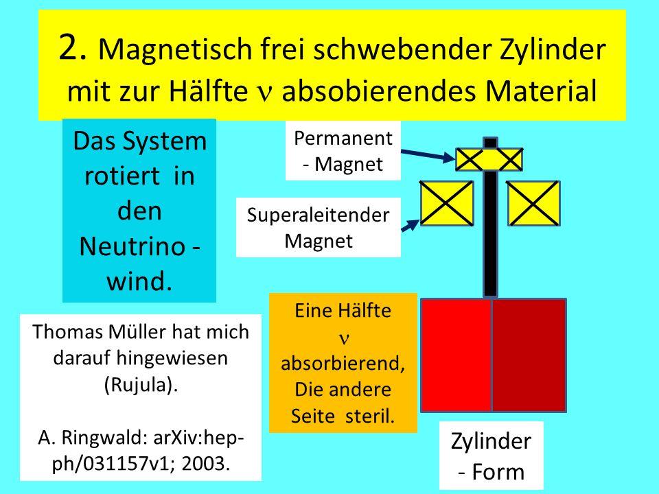 2. Magnetisch frei schwebender Zylinder mit zur Hälfte n absobierendes Material