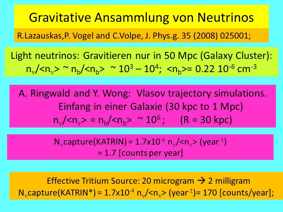Gravitative Ansammlung von Neutrinos