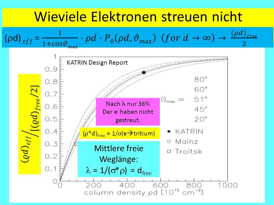 Wieviele Elektronen streuen nicht in der Tritium-Gas-Quelle