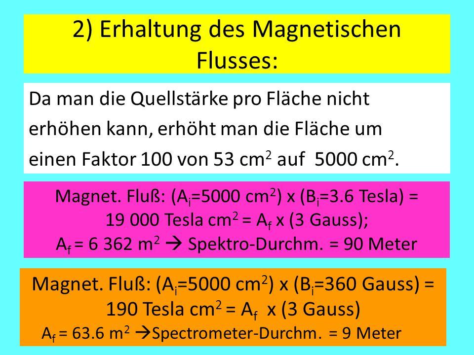 2) Erhaltung des Magnetischen Flusses: